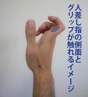 右手人差し指の第二第三関節の間の画像