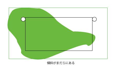 まだらな傾斜のティーグラウンドの画像