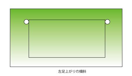 左足上がりの傾斜のティーグラウンドの画像