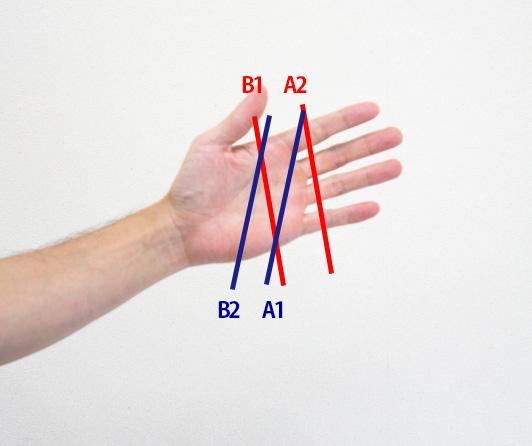 左手のパワーラインの画像