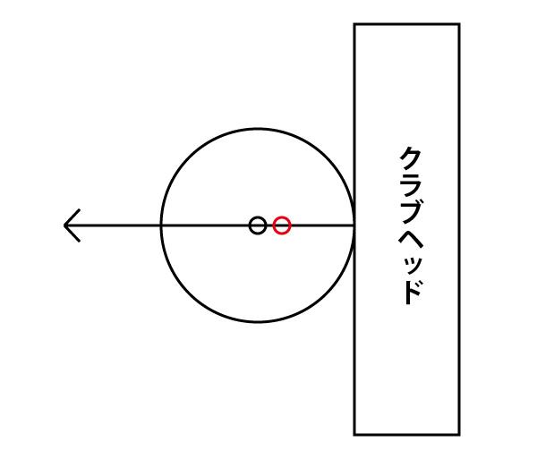 重心のずれたボールを縦方向に打った場合の画像