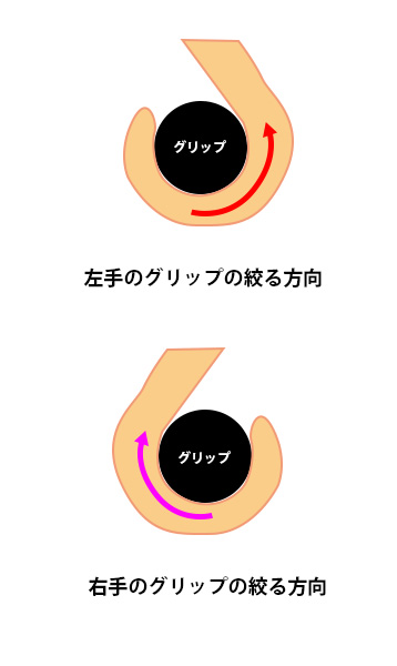 テークバックの指の絞り方の画像