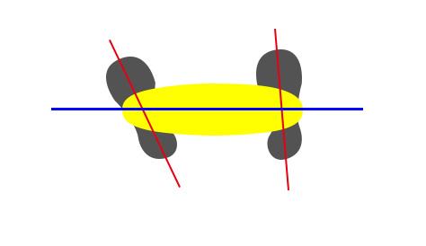 腰のラインを平行にする画像