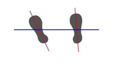 左足を開き右足を閉じた画像