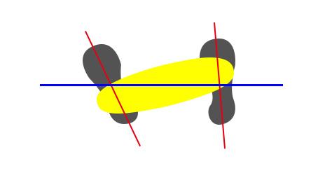 体が開いているラインの画像